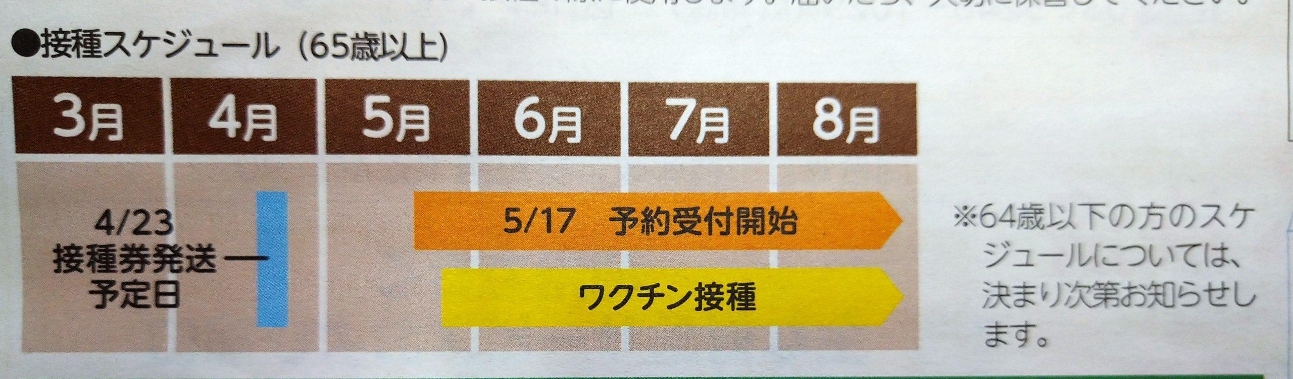台東区は4月23日、高齢者のワクチン接種券を発送へ。国は供給の正確・迅速な情報提供を!