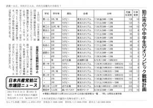 狛江市の学校観戦計画ー情報公開資料