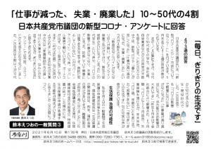 「仕事が減り減収になった」4割、日本共産党市議団アンケート