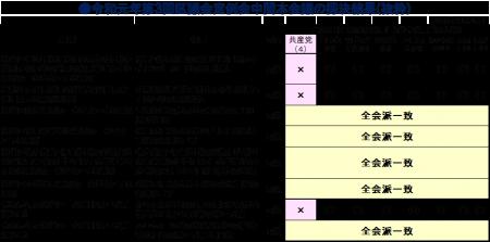 くらしそっちのけで60億円も貯め込む補正予算に反対~田中まさや区議会議員が、区政リポート10月4日号を発行しました