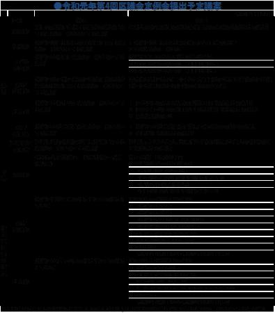 宮下公園の指定管理で、三井不動産の儲けを拡大~第4回区議会定例会提出予定議案示される 田中まさや区議会議員が、区政リポート11月15日号を発行しました