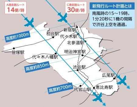 騒音、落下物、墜落の危険肌身で 不安と怒り広がる~羽田新飛行ルート 実機試験飛行始まる 田中まさや区議会議員が、区政リポート2月7日号を発行しました