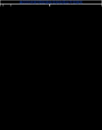 何のための区政か!?コロナ禍から区民を守る独自施策なし ~区議会第2回定例会提出予定議案示される 田中まさや区議会議員が、区政リポート5月22日号を発行しました