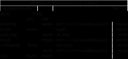区議会第2回臨時会開かれる ~田中まさや区議会議員が、区政リポート7月17日号を発行しました。②