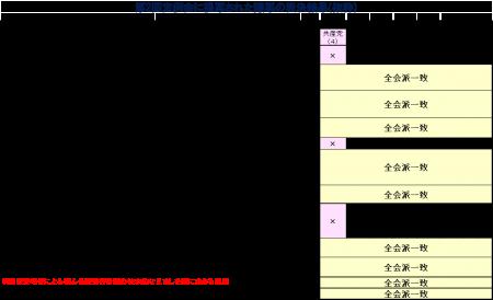 区議会第2回定例会閉会 ~田中まさやか議会議員が区政リポート6月26日号を発行しました。