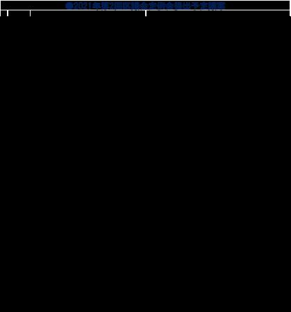 区議会第2回定例会6月2日開会―区長提出予定議案示される ~コロナ禍に苦しむ区民・中小業者に寄り添う区独自施策なし 田中まさや議員が区政リポート5月21日号を発行しました①
